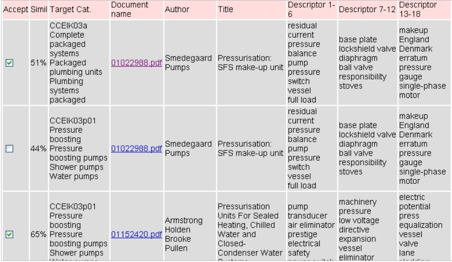 Matching of New Documents into the Given Classification System