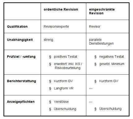 Risikoanalyse_RAB_Schweiz_2008